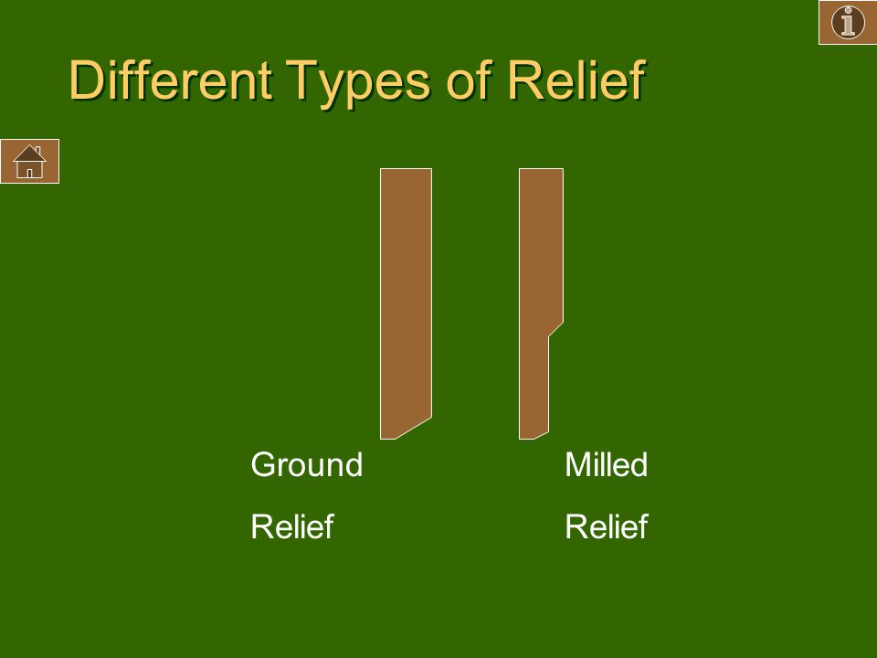 Different Types of Relief
