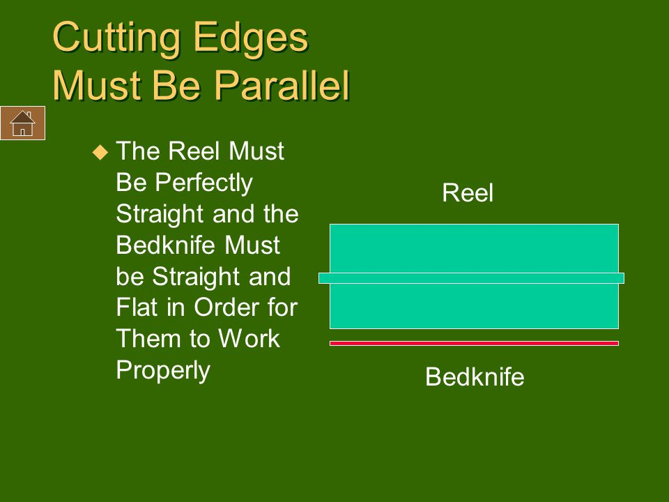 Cutting Edges Must Be Parallel