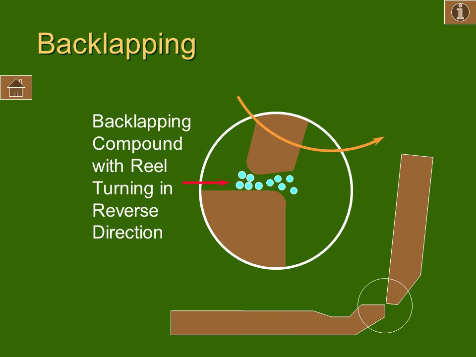 24 NOV 97 Backlapping. Backlapping Compound with Reel Turning in Reverse Direction.