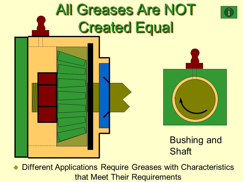 All Greases Are NOT Created Equal