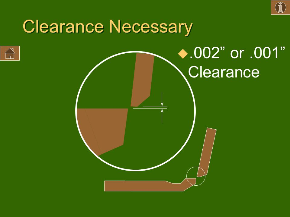 24 NOV 97 Clearance Necessary .002 or .001 Clearance JD Reels