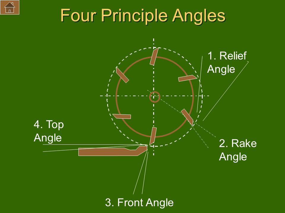 Four Principle Angles 1. Relief Angle 4. Top Angle 2. Rake Angle