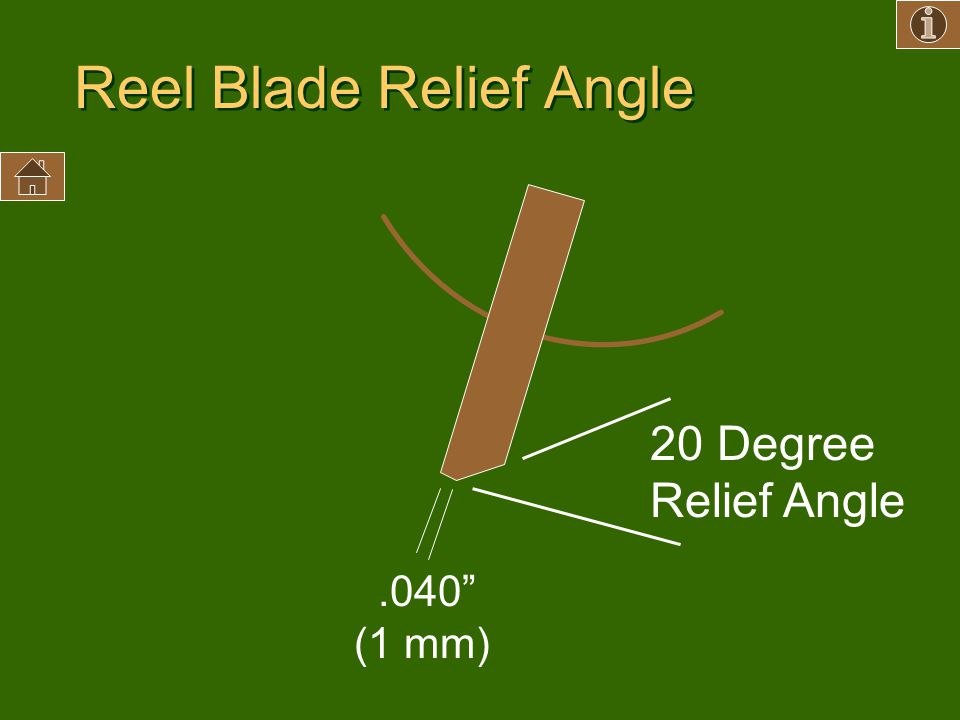 Reel Blade Relief Angle
