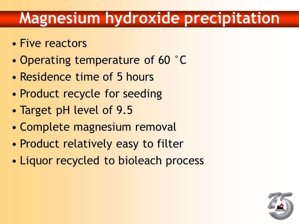 Magnesium hydroxide precipitation