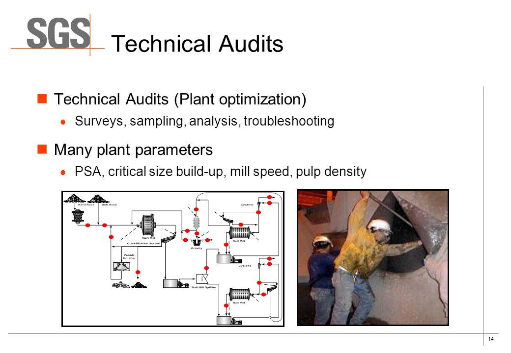 Technical Audits Technical Audits (Plant optimization)