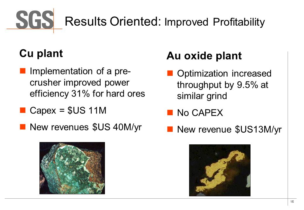 Results Oriented: Improved Profitability