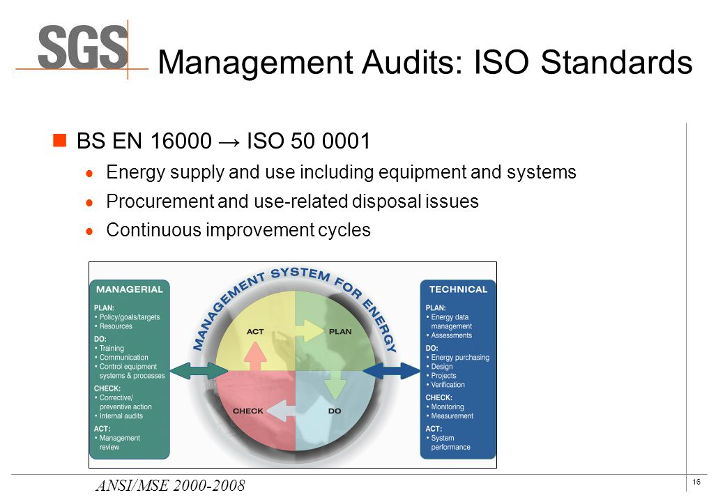 Management Audits: ISO Standards