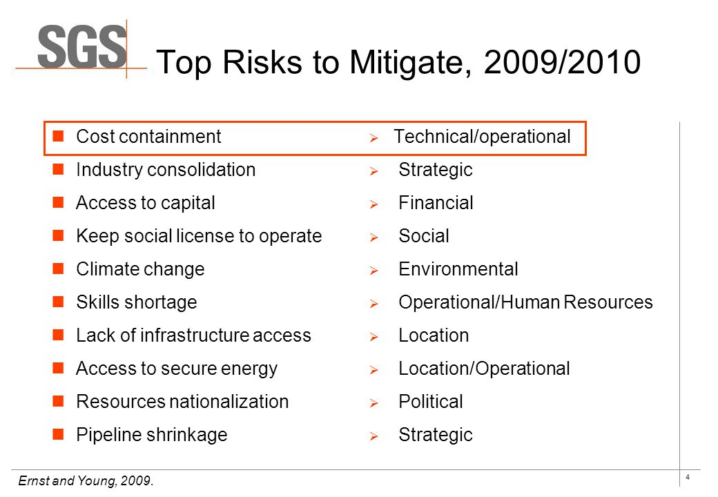 Top Risks to Mitigate, 2009/2010 Cost containment
