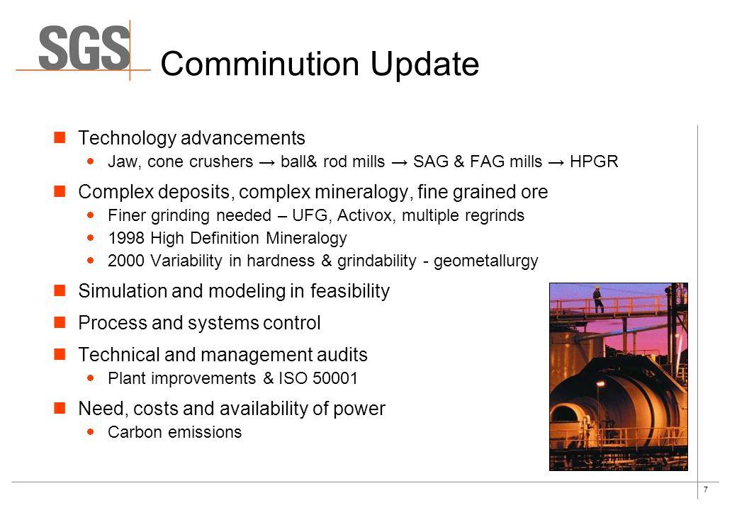 Comminution Update Technology advancements