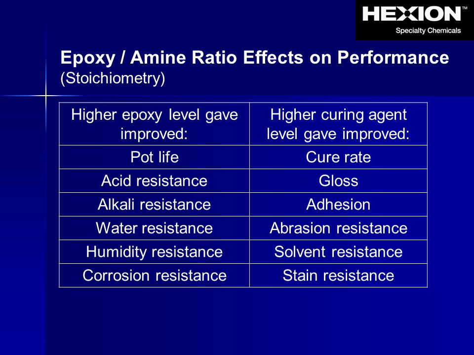 Epoxy / Amine Ratio Effects on Performance