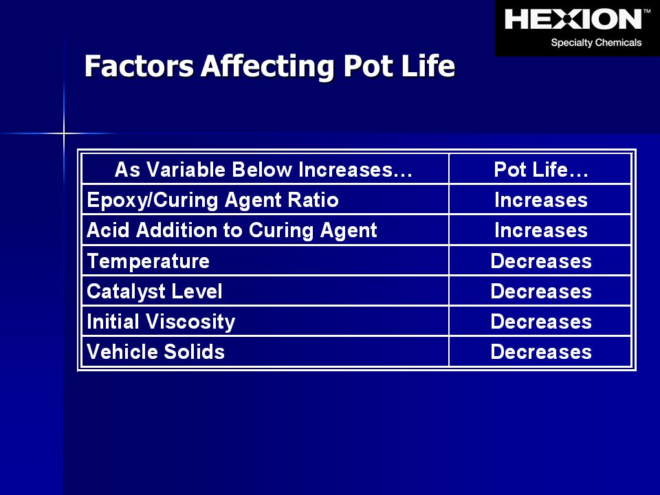 Factors Affecting Pot Life