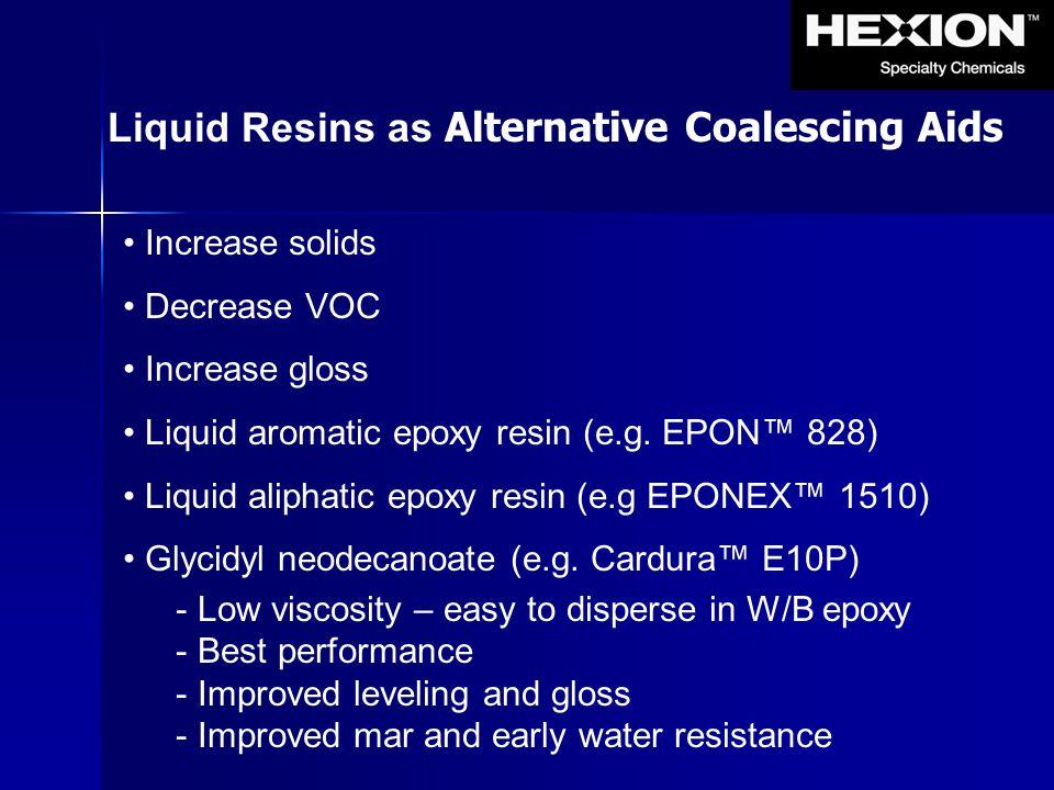 Liquid Resins as Alternative Coalescing Aids