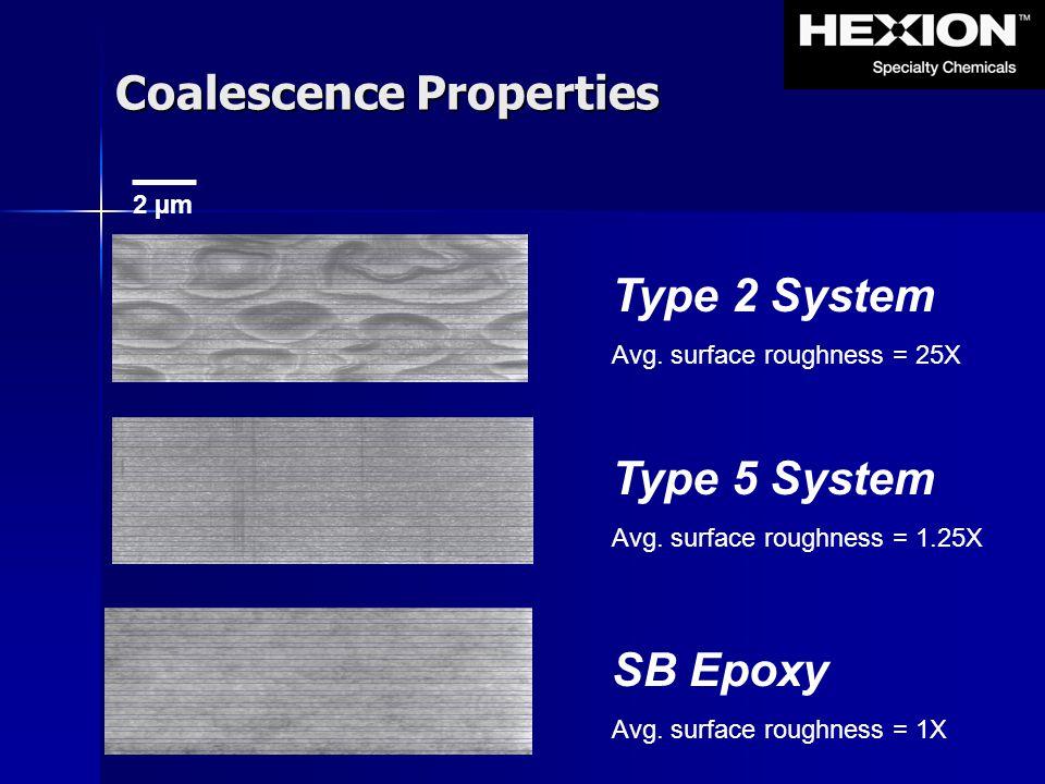Coalescence Properties