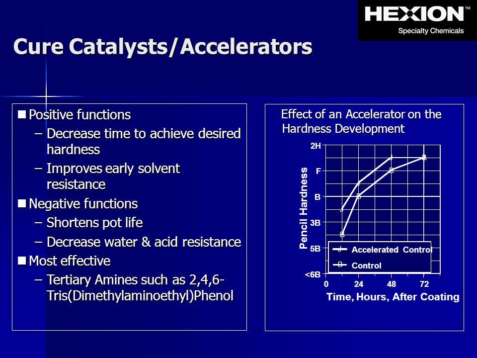 Cure Catalysts/Accelerators