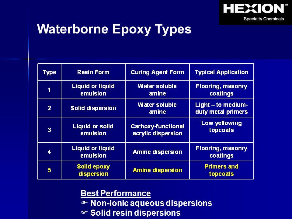 Waterborne Epoxy Types