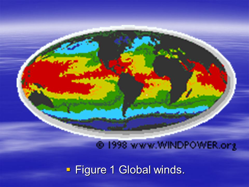 Figure 1 Global winds.