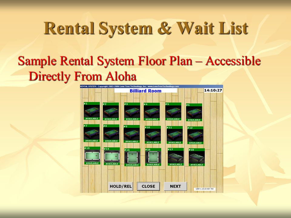 Rental System & Wait List