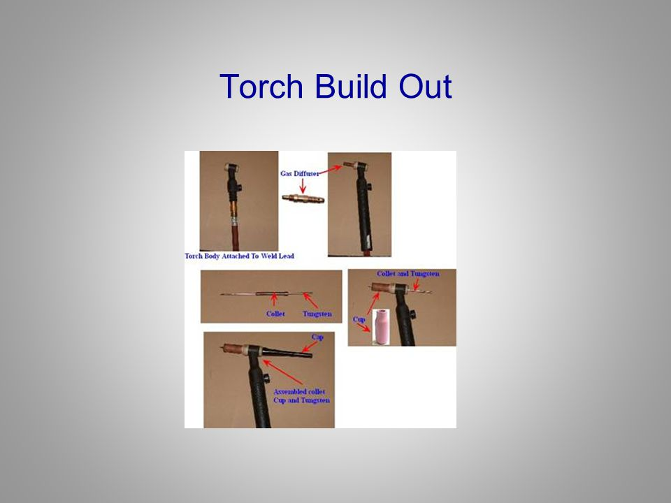 Torch Build Out