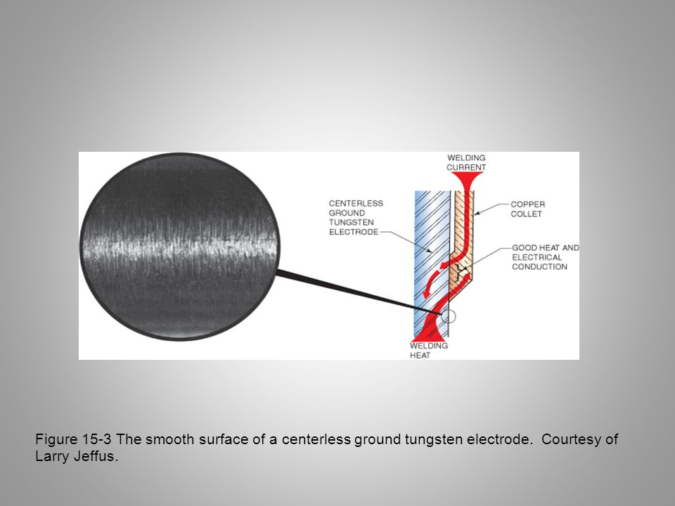 Figure 15-3 The smooth surface of a centerless ground tungsten electrode. Courtesy of Larry Jeffus.