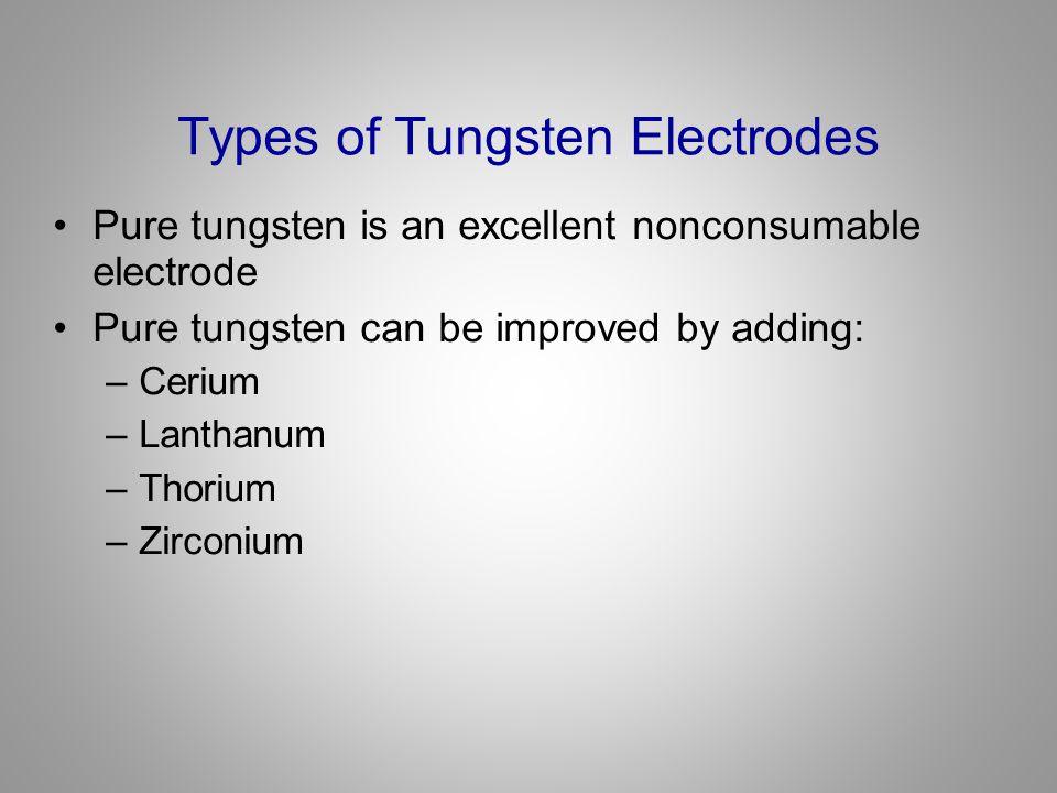 Types of Tungsten Electrodes