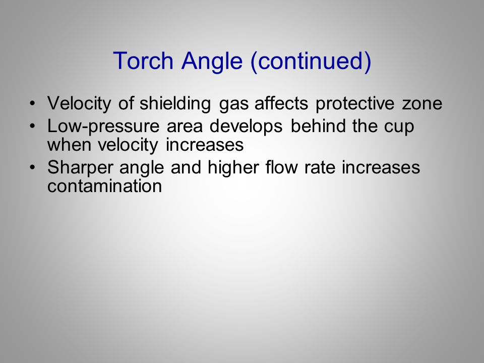 Torch Angle (continued)