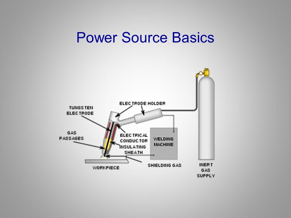 Power Source Basics