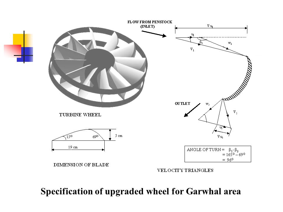 Specification of upgraded wheel for Garwhal area