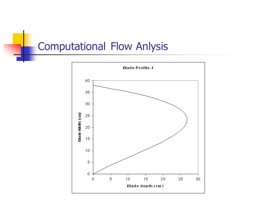 Computational Flow Anlysis