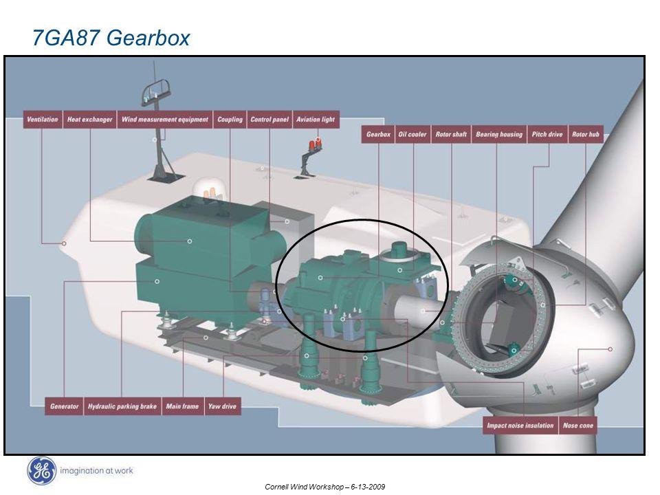 7GA87 Gearbox