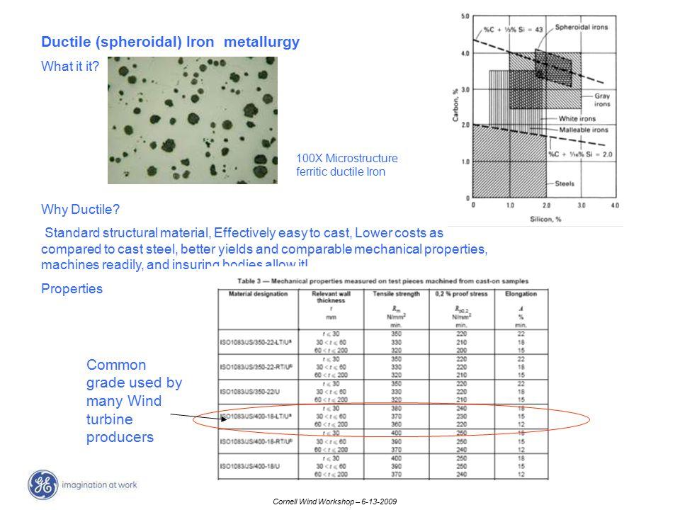 Ductile (spheroidal) Iron metallurgy