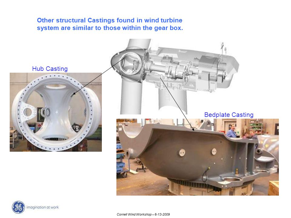 Other structural Castings found in wind turbine system are similar to those within the gear box.
