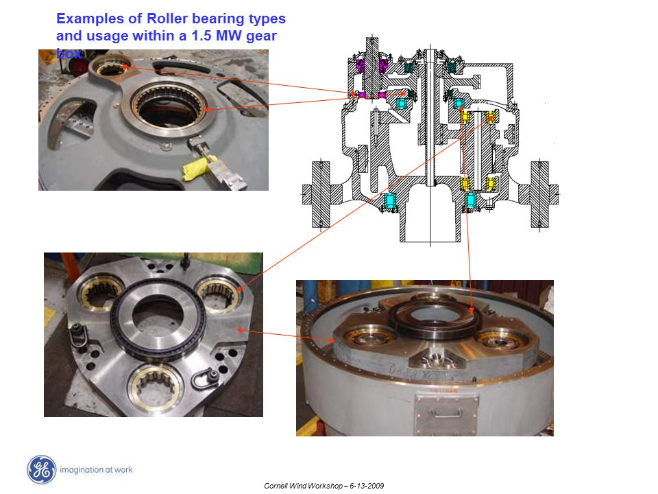 Examples of Roller bearing types and usage within a 1.5 MW gear box