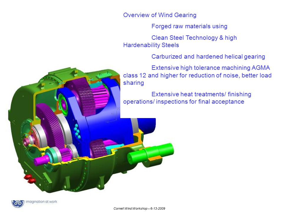 Overview of Wind Gearing