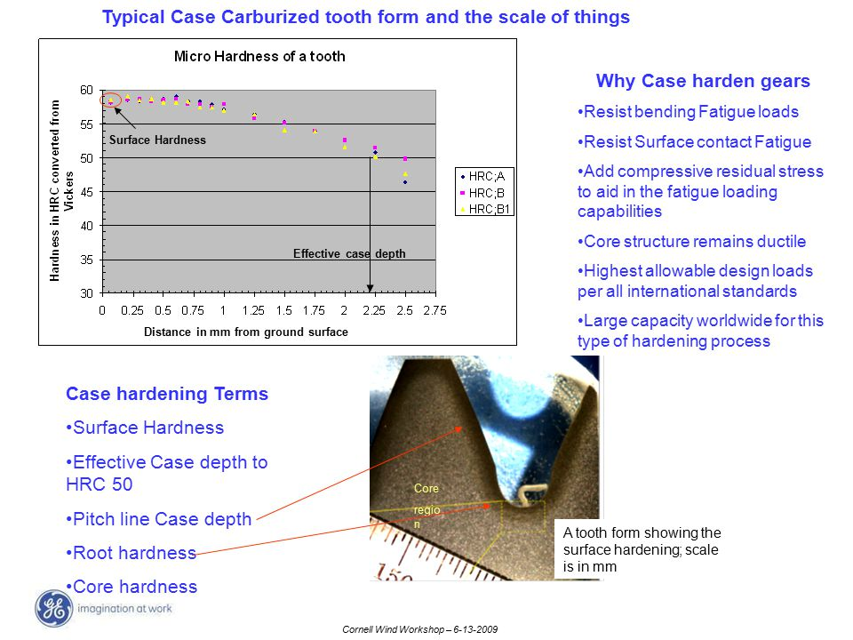 Typical Case Carburized tooth form and the scale of things