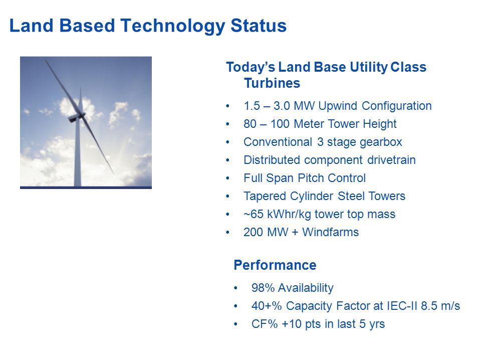 Land Based Technology Status