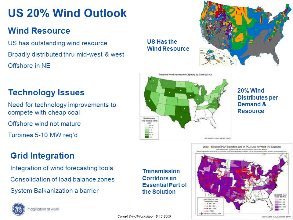 US 20% Wind Outlook Wind Resource Technology Issues Grid Integration
