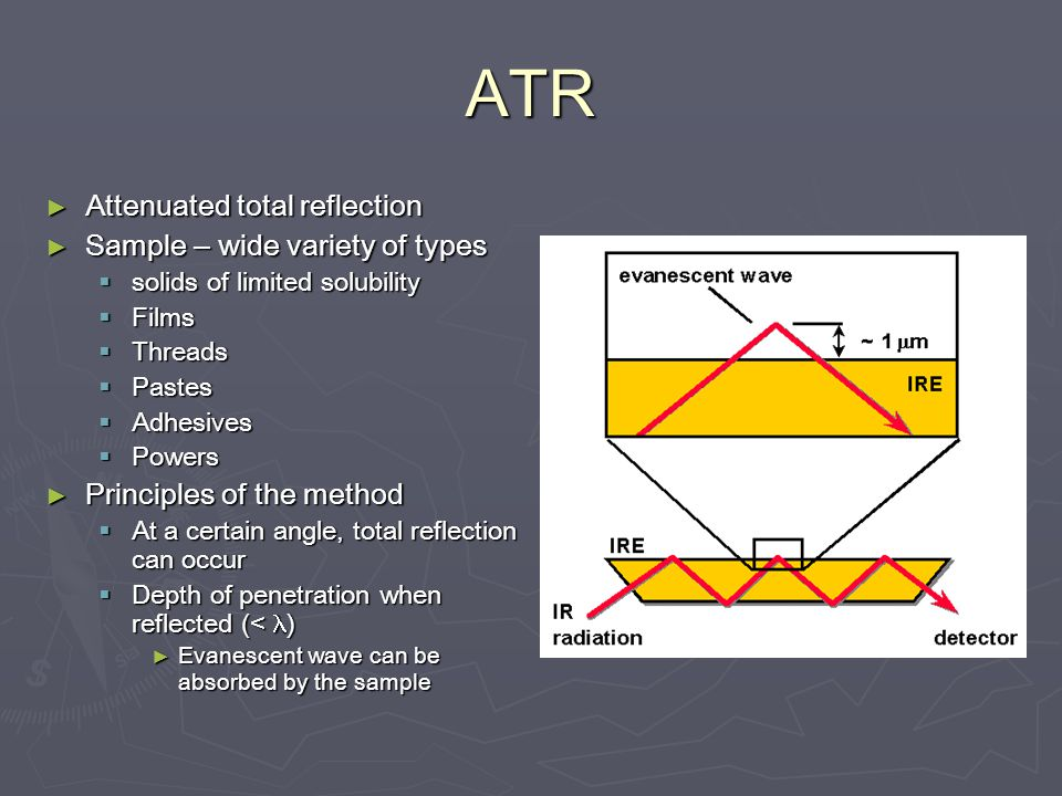 ATR Attenuated total reflection Sample – wide variety of types