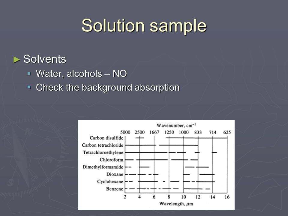 Solution sample Solvents Water, alcohols – NO