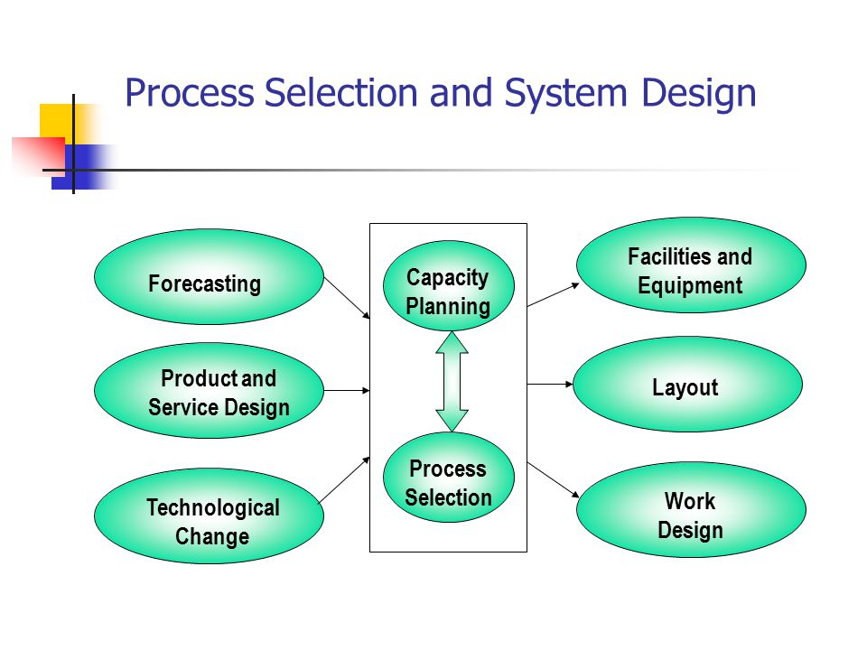 Process Selection and System Design