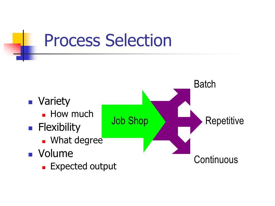 Process Selection Batch Variety Flexibility Volume Job Shop Repetitive