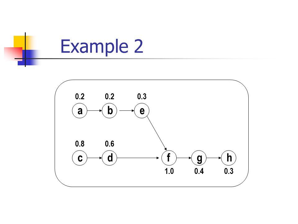 Example 2 0.2 0.2 0.3 a b e 0.8 0.6 c d f g h 1.0 0.4 0.3