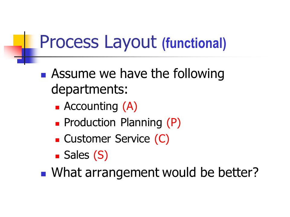 Process Layout (functional)