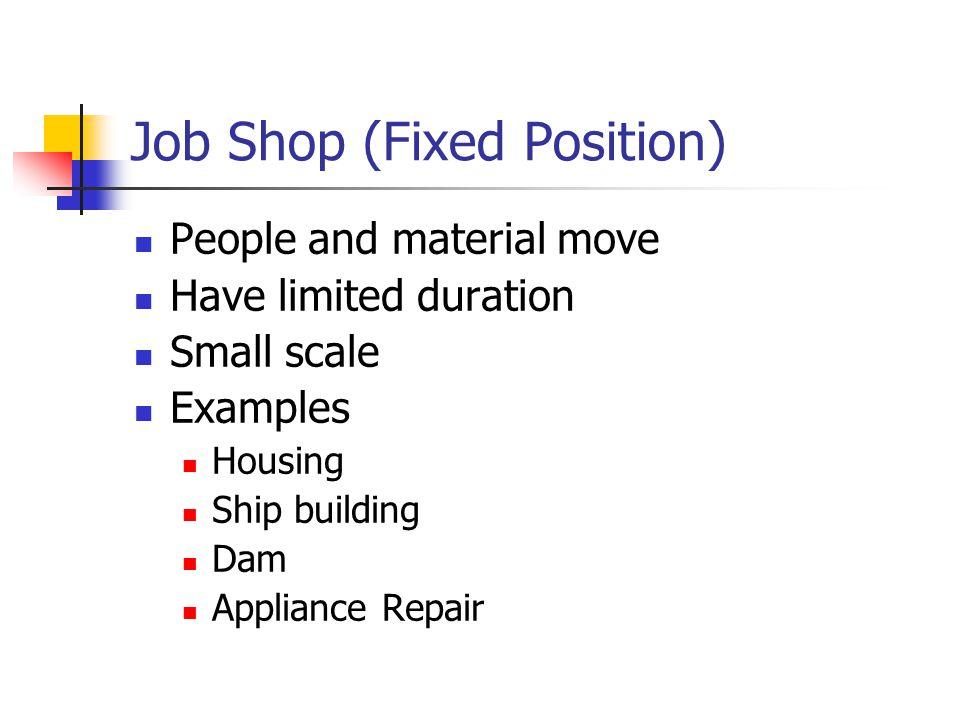 Job Shop (Fixed Position)
