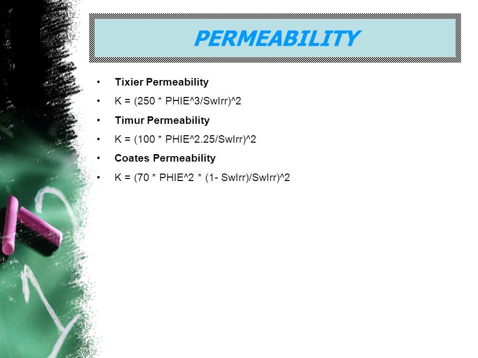 PERMEABILITY Tixier Permeability K = (250 * PHIE^3/SwIrr)^2