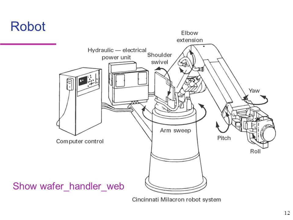 Robot Show wafer_handler_web