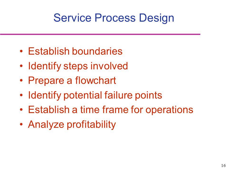 Service Process Design