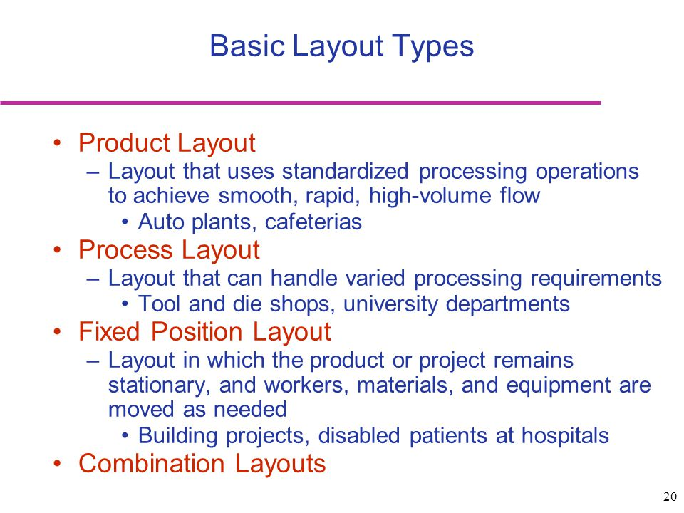 Basic Layout Types Product Layout Process Layout Fixed Position Layout
