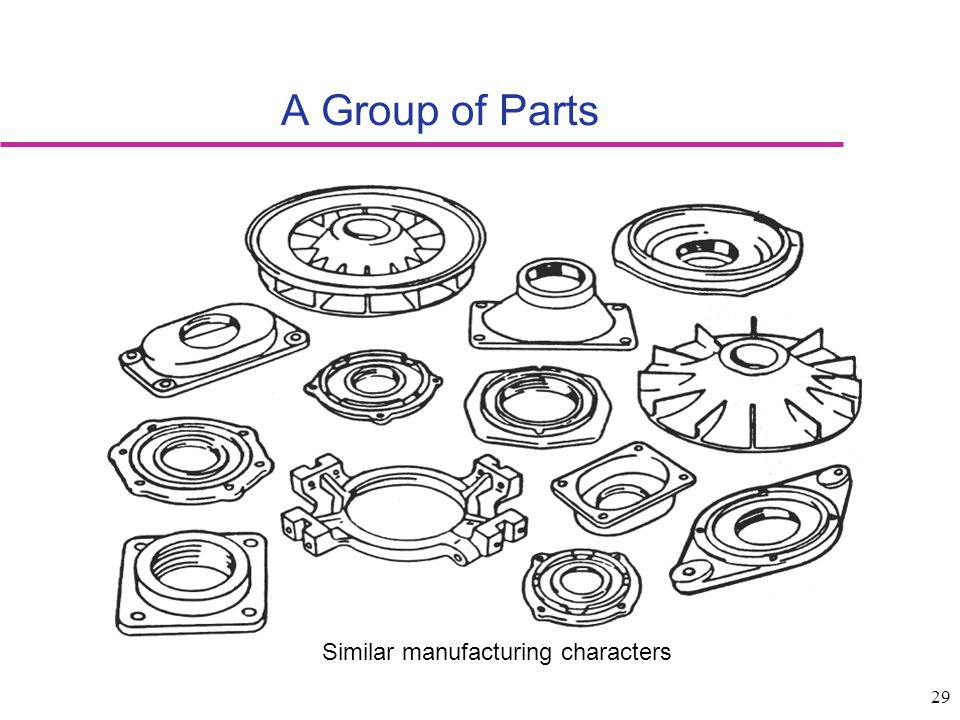 A Group of Parts Similar manufacturing characters