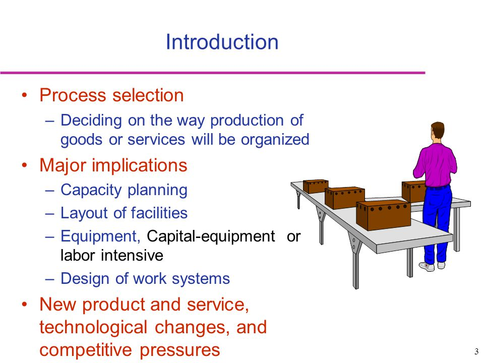 Introduction Process selection Major implications