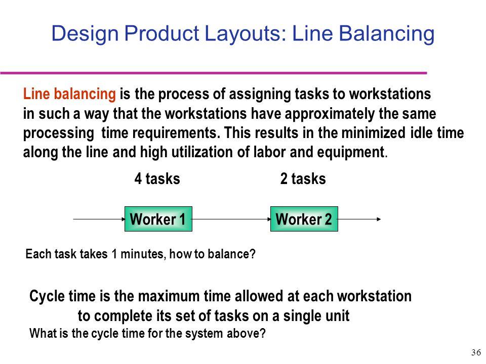Design Product Layouts: Line Balancing